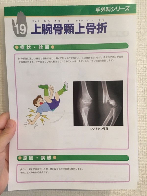 上腕骨顆上骨折のパンフレット(制作:エーザイ株式会社)